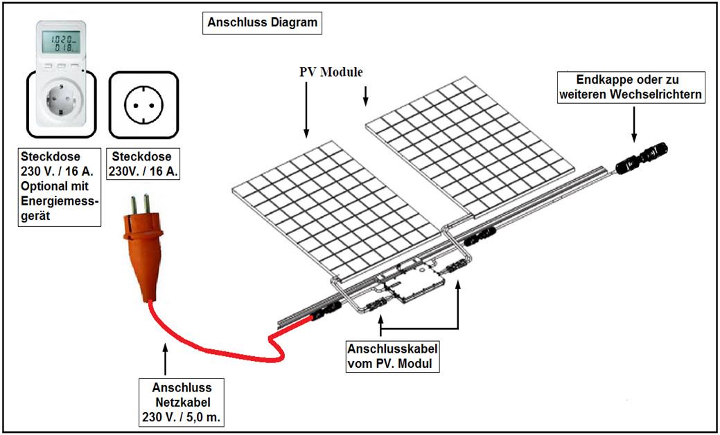 540 watt plug play anlage h tas. Black Bedroom Furniture Sets. Home Design Ideas